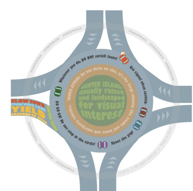 roundabout04